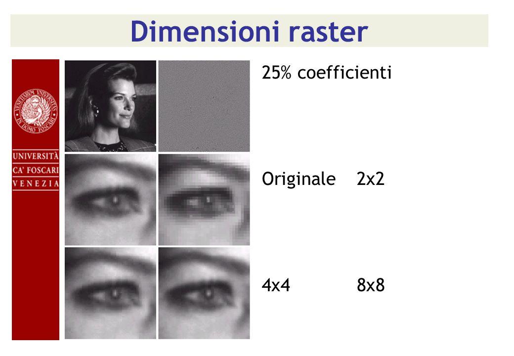 Selezione coefficienti e quantizzazione Zonal coding –I coefficienti mantenuti sono quelli con piu' informazione: varianza piu' alta –Maschera unica per tutti I raster.