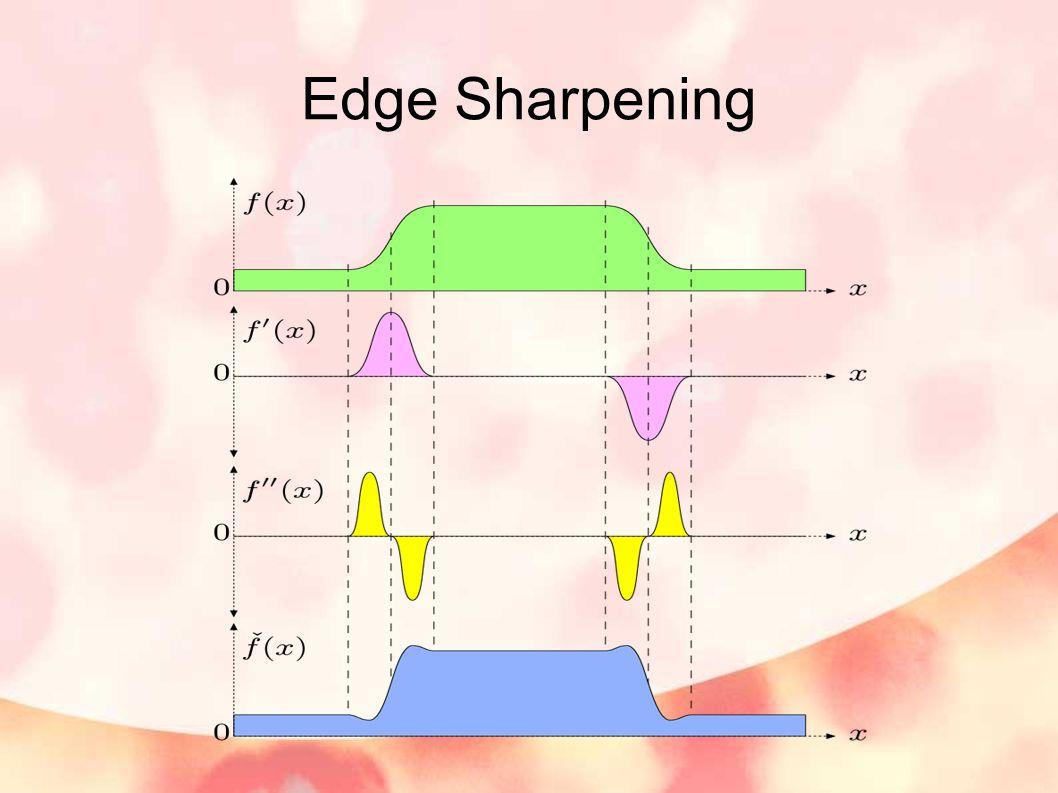 Edge Sharpening