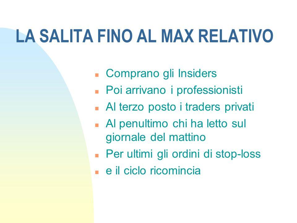 LA SALITA FINO AL MAX RELATIVO n Comprano gli Insiders n Poi arrivano i professionisti n Al terzo posto i traders privati n Al penultimo chi ha letto