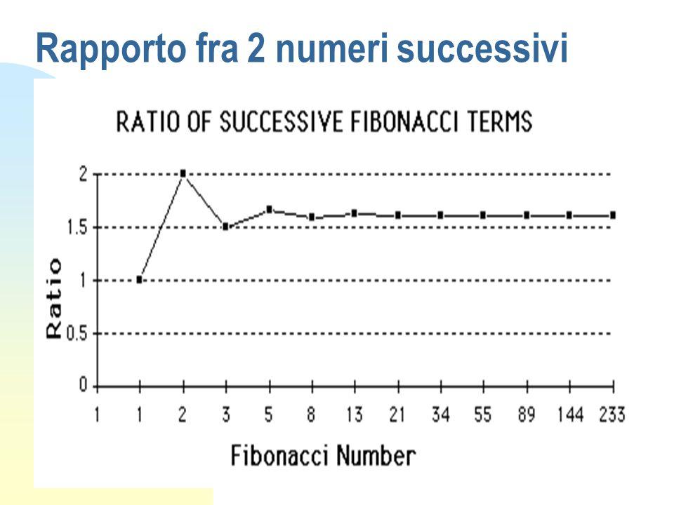 Rettangolo e spirale di Fibonacci
