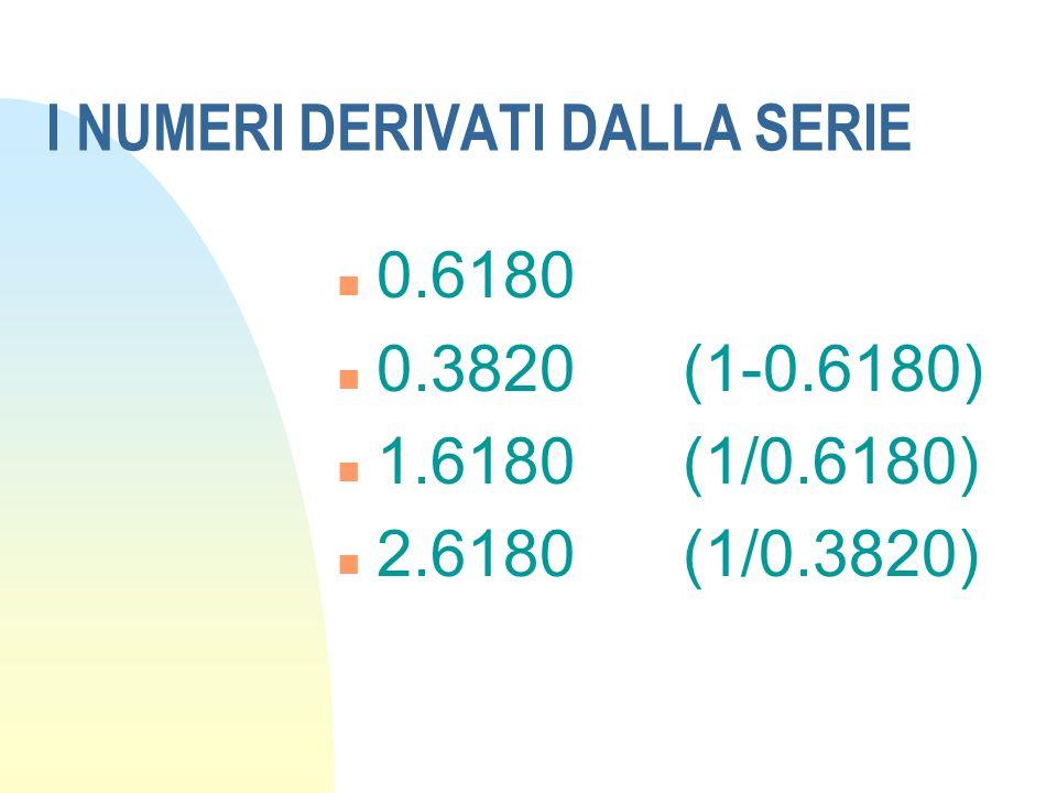 I NUMERI DERIVATI DALLA SERIE n 0.6180 n 0.3820 (1-0.6180) n 1.6180 (1/0.6180) n 2.6180 (1/0.3820)