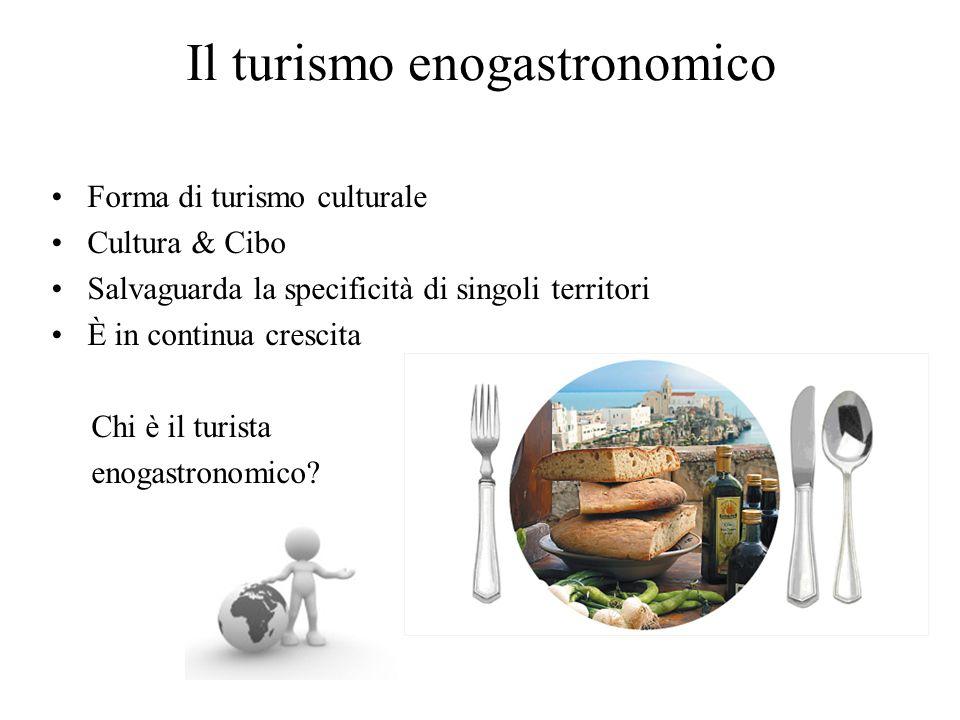 Forma di turismo culturale Cultura & Cibo Salvaguarda la specificità di singoli territori È in continua crescita Chi è il turista enogastronomico?
