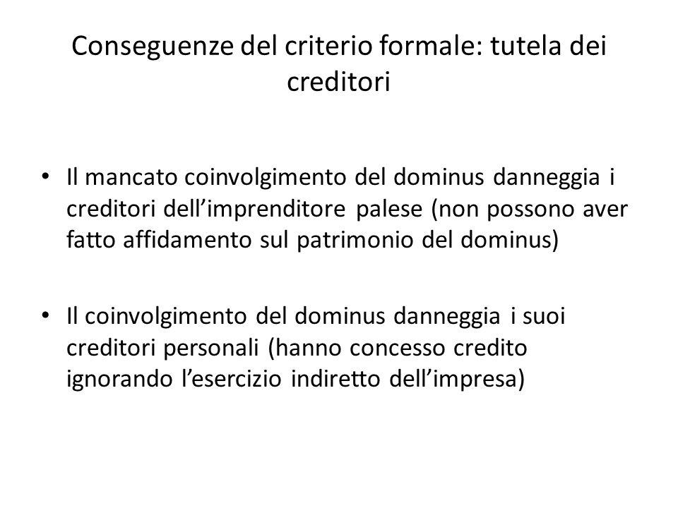 Conseguenze del criterio formale: tutela dei creditori Il mancato coinvolgimento del dominus danneggia i creditori dell'imprenditore palese (non posso