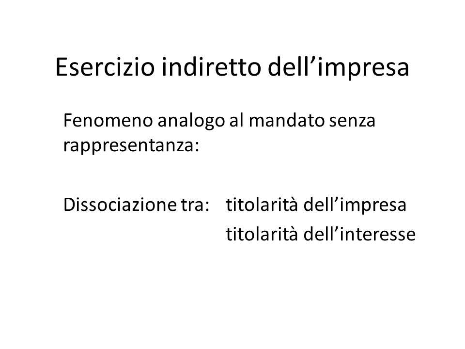 Esercizio indiretto dell'impresa Fenomeno analogo al mandato senza rappresentanza: Dissociazione tra: titolarità dell'impresa titolarità dell'interess