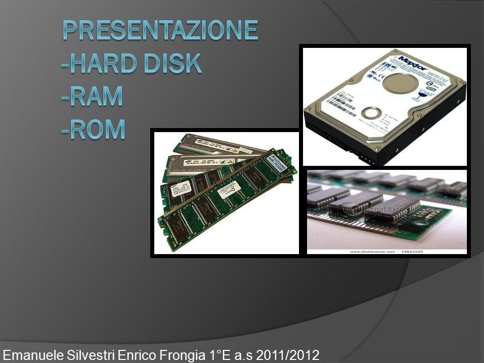 Hard disk RAM ROM