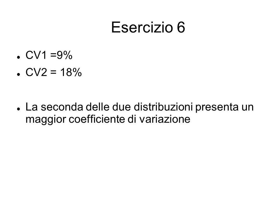 Esercizio 6 CV1 =9% CV2 = 18% La seconda delle due distribuzioni presenta un maggior coefficiente di variazione