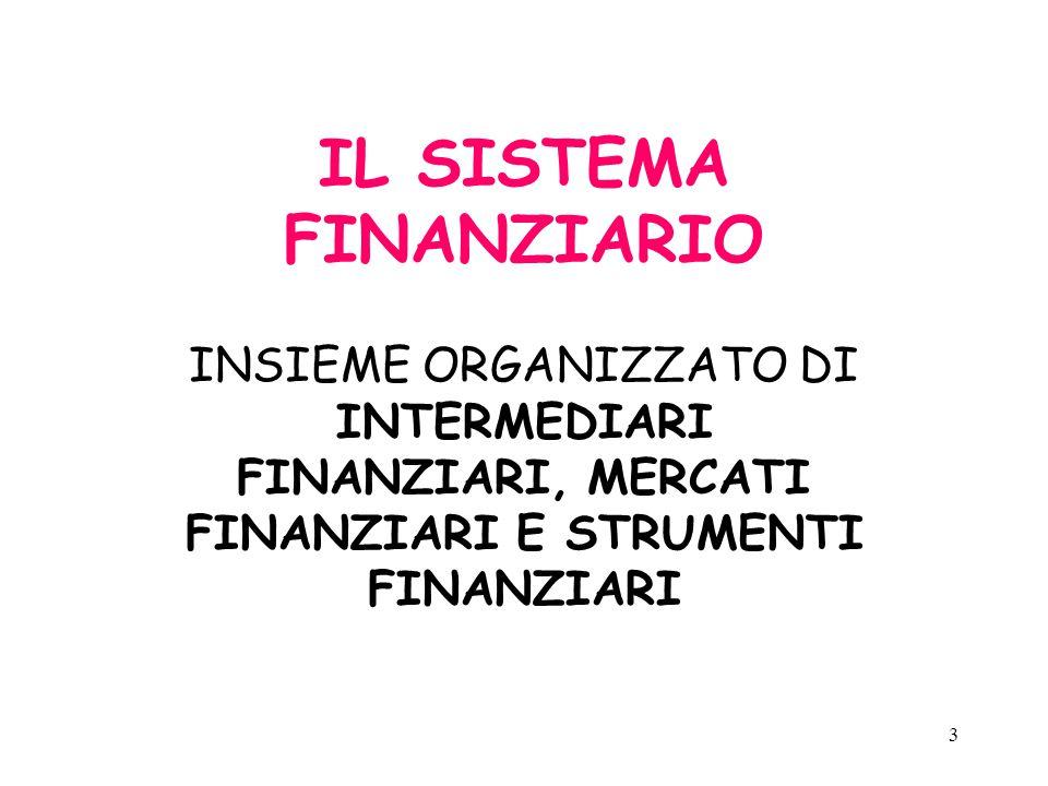 IL SISTEMA FINANZIARIO INSIEME ORGANIZZATO DI INTERMEDIARI FINANZIARI, MERCATI FINANZIARI E STRUMENTI FINANZIARI 3