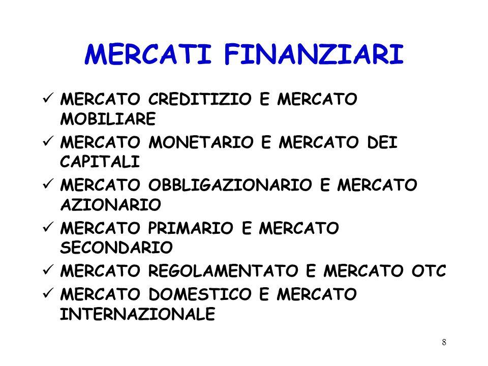 MERCATO CREDITIZIO E MERCATO MOBILIARE MERCATO MONETARIO E MERCATO DEI CAPITALI MERCATO OBBLIGAZIONARIO E MERCATO AZIONARIO MERCATO PRIMARIO E MERCATO SECONDARIO MERCATO REGOLAMENTATO E MERCATO OTC MERCATO DOMESTICO E MERCATO INTERNAZIONALE MERCATI FINANZIARI 8