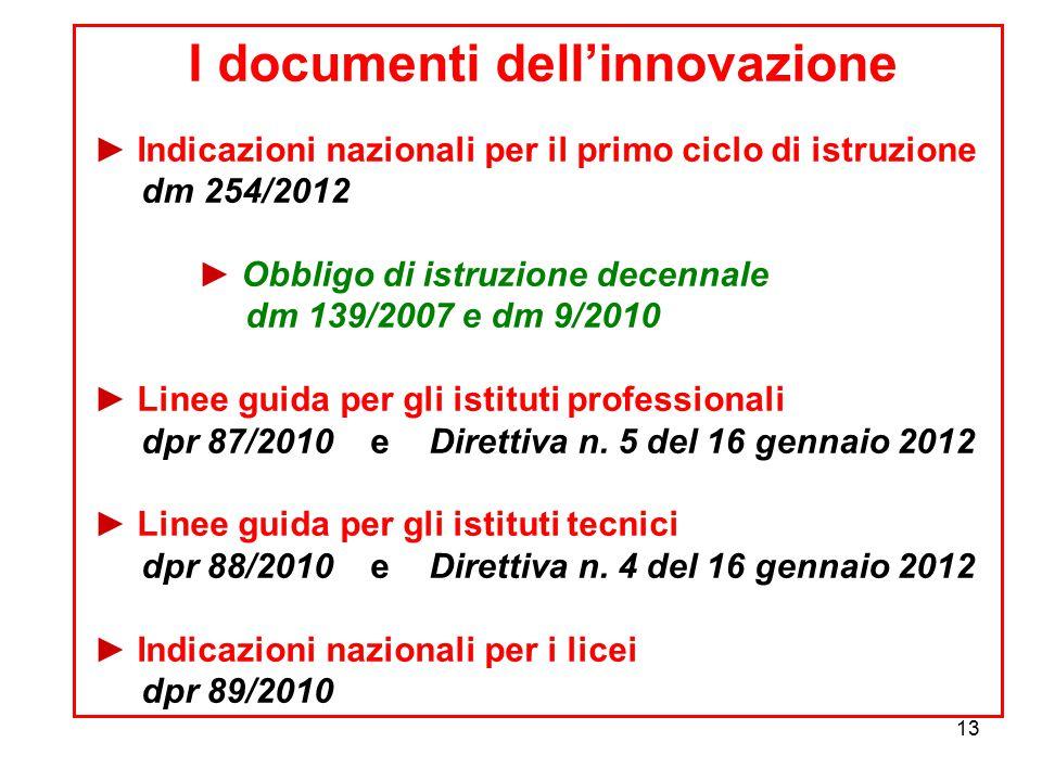 I documenti dell'innovazione ► Indicazioni nazionali per il primo ciclo di istruzione dm 254/2012 ► Obbligo di istruzione decennale dm 139/2007 e dm 9