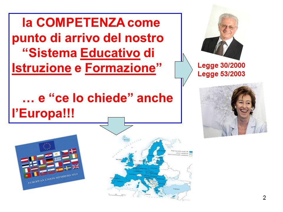 """2 la COMPETENZA come punto di arrivo del nostro """"Sistema Educativo di Istruzione e Formazione"""" … e """"ce lo chiede"""" anche l'Europa!!! Legge 30/2000 Legg"""
