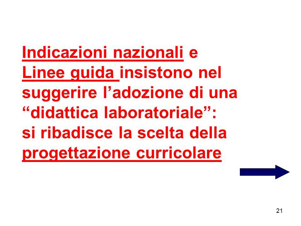 """21 Indicazioni nazionali e Linee guida insistono nel suggerire l'adozione di una """"didattica laboratoriale"""": si ribadisce la scelta della progettazione"""