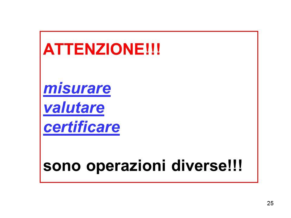 25 ATTENZIONE!!! misurare valutare certificare sono operazioni diverse!!!