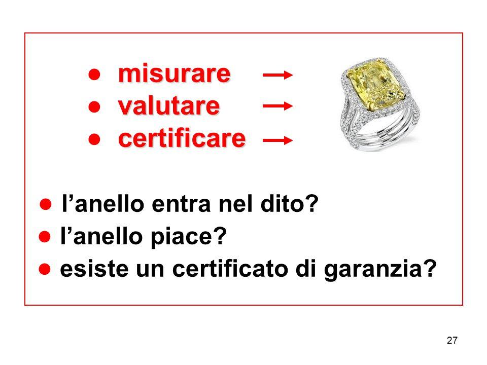 27 misurare valutare certificare ● misurare ● valutare ● certificare ● l'anello entra nel dito? ● l'anello piace? ● esiste un certificato di garanzia?
