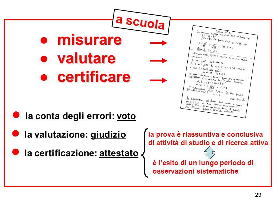 29 misurare valutare certificare ● misurare ● valutare ● certificare ● la conta degli errori: voto ● la valutazione: giudizio ● la certificazione: att
