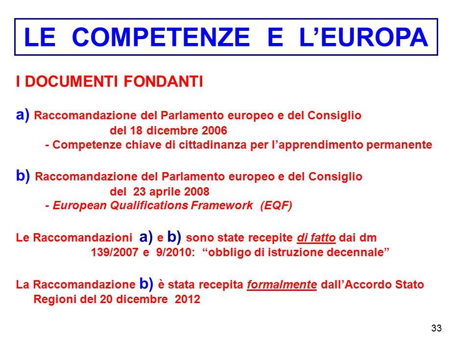 33 I DOCUMENTI FONDANTI a) Raccomandazione del Parlamento europeo e del Consiglio del 18 dicembre 2006 - Competenze chiave di cittadinanza per l'appre