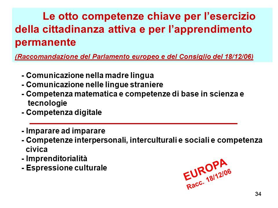 34 Le otto competenze chiave per l'esercizio della cittadinanza attiva e per l'apprendimento permanente (Raccomandazione del Parlamento europeo e del