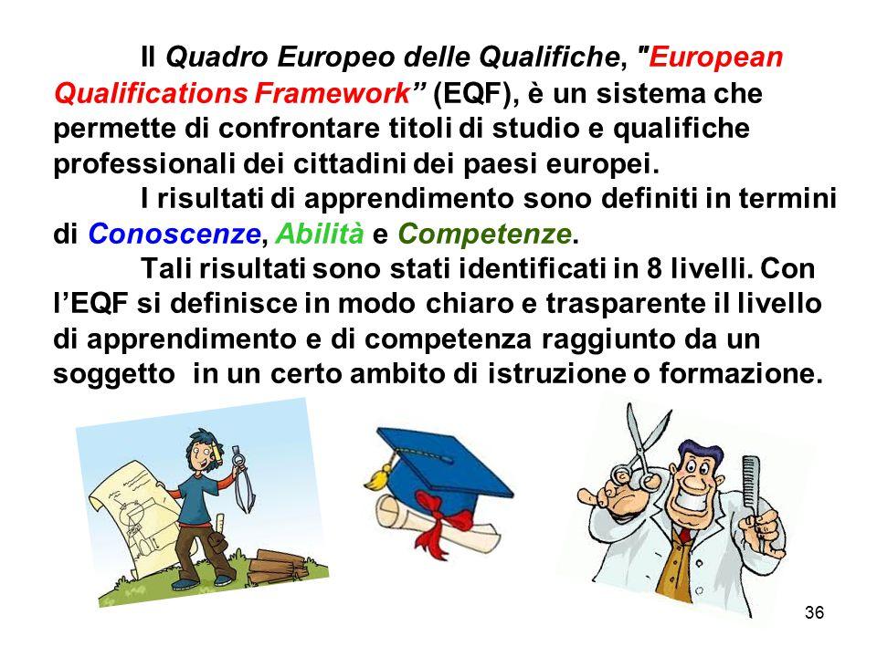 Il Quadro Europeo delle Qualifiche,