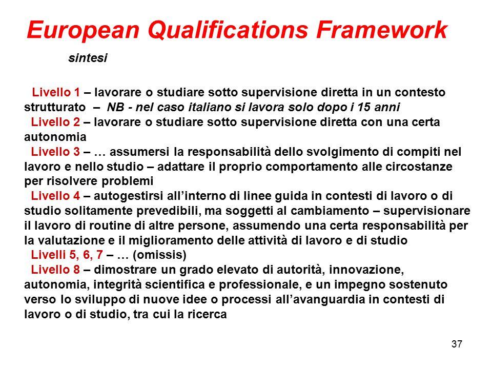 37 European Qualifications Framework Livello 1 – lavorare o studiare sotto supervisione diretta in un contesto strutturato – NB - nel caso italiano si