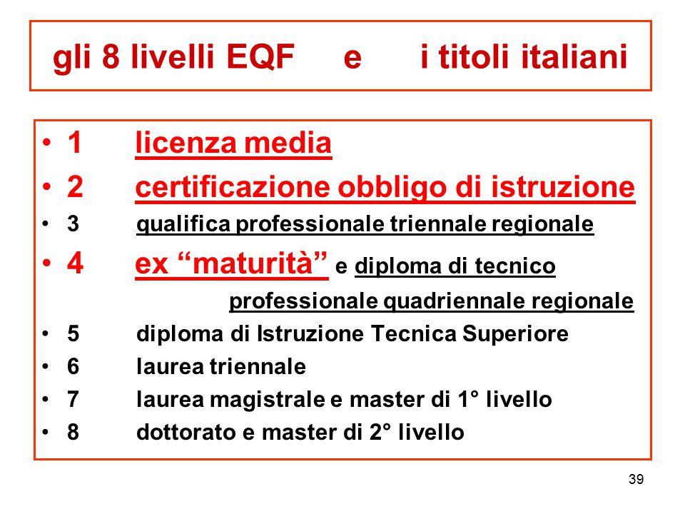 """39 gli 8 livelli EQF e i titoli italiani 1 licenza media 2 certificazione obbligo di istruzione 3 qualifica professionale triennale regionale 4 ex """"ma"""