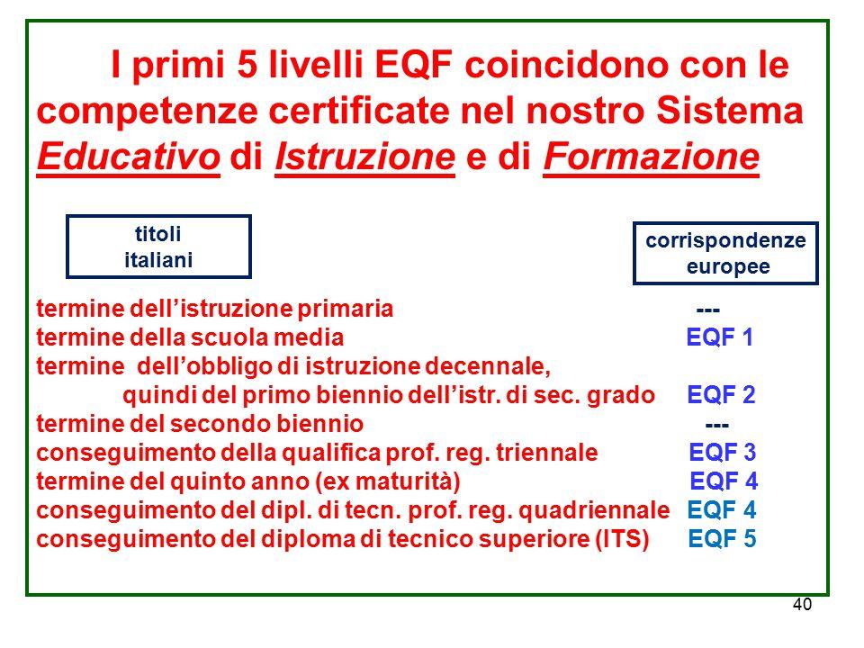 40 I primi 5 livelli EQF coincidono con le competenze certificate nel nostro Sistema Educativo di Istruzione e di Formazione termine dell'istruzione p