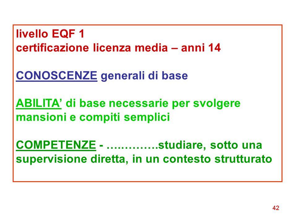 42 livello EQF 1 certificazione licenza media – anni 14 CONOSCENZE generali di base ABILITA' di base necessarie per svolgere mansioni e compiti sempli