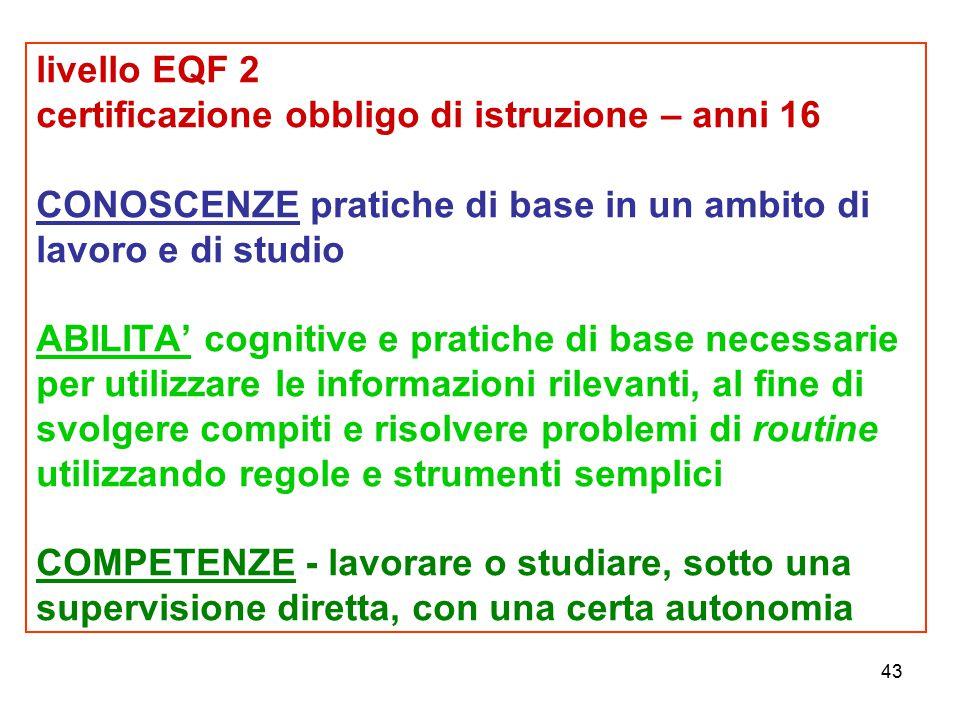 43 livello EQF 2 certificazione obbligo di istruzione – anni 16 CONOSCENZE pratiche di base in un ambito di lavoro e di studio ABILITA' cognitive e pr