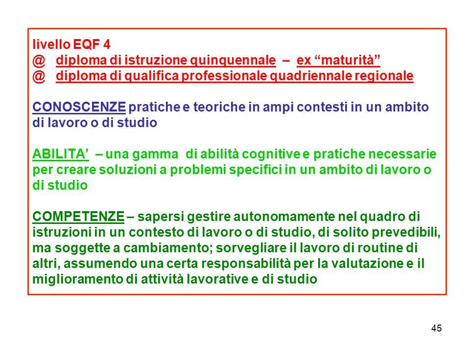 """livello EQF 4 @ diploma di istruzione quinquennale – ex """"maturità"""" @ diploma di qualifica professionale quadriennale regionale CONOSCENZE pratiche e t"""