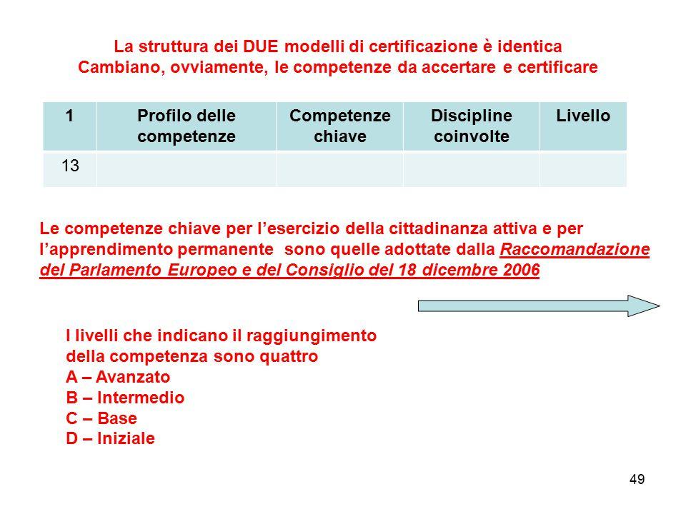 49 1Profilo delle competenze Competenze chiave Discipline coinvolte Livello 13 La struttura dei DUE modelli di certificazione è identica Cambiano, ovv
