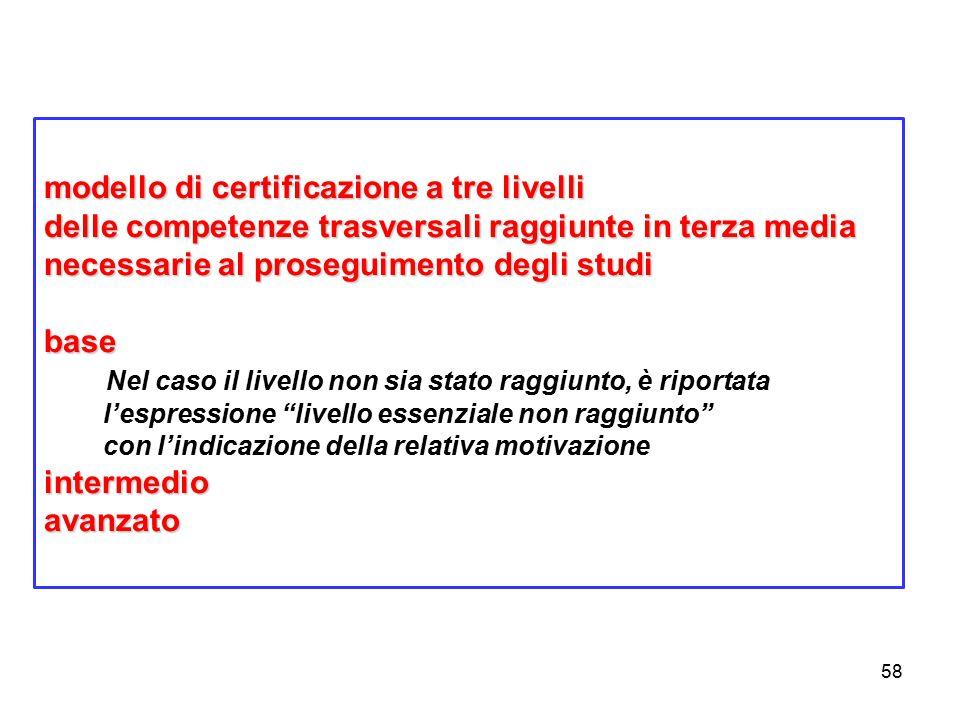 58 modello di certificazione a tre livelli delle competenze trasversali raggiunte in terza media necessarie al proseguimento degli studi base intermed