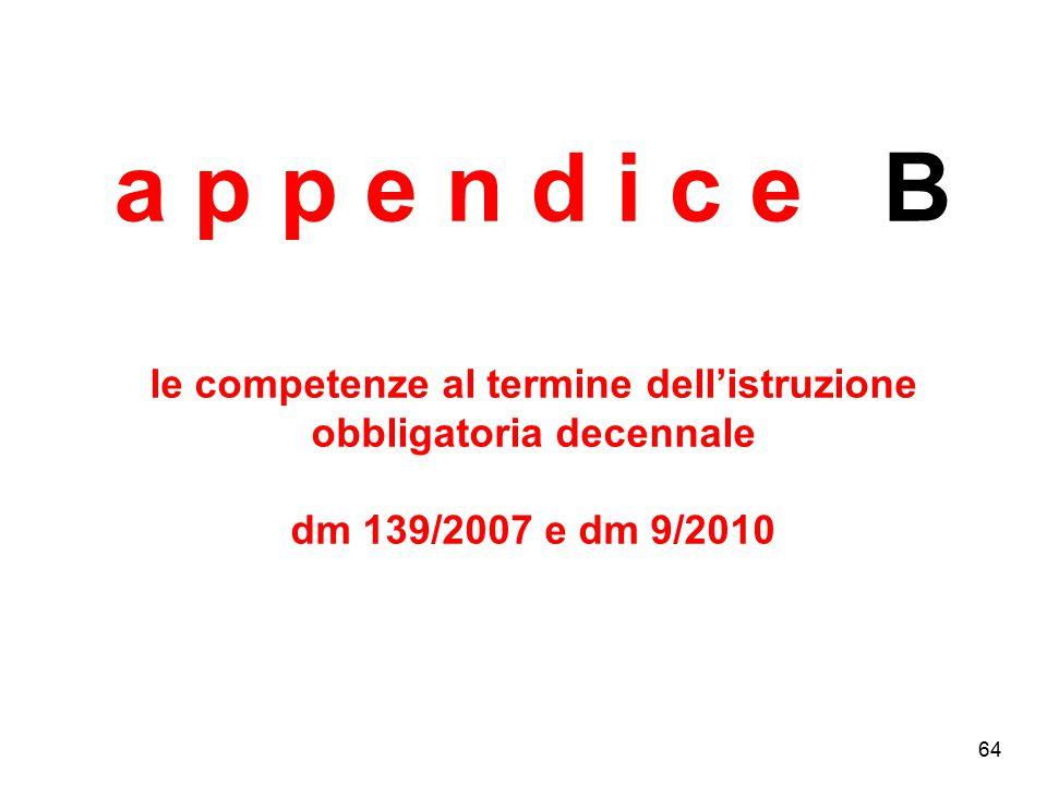 a p p e n d i c e B le competenze al termine dell'istruzione obbligatoria decennale dm 139/2007 e dm 9/2010 64