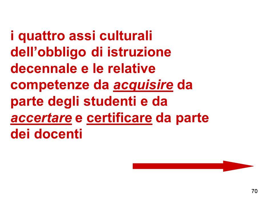 70 i quattro assi culturali dell'obbligo di istruzione decennale e le relative competenze da acquisire da parte degli studenti e da accertare e certif