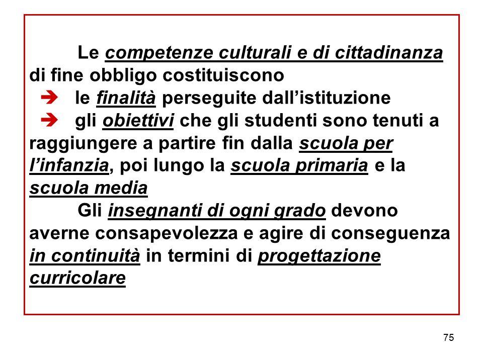 75 Le competenze culturali e di cittadinanza di fine obbligo costituiscono  le finalità perseguite dall'istituzione  gli obiettivi che gli studenti