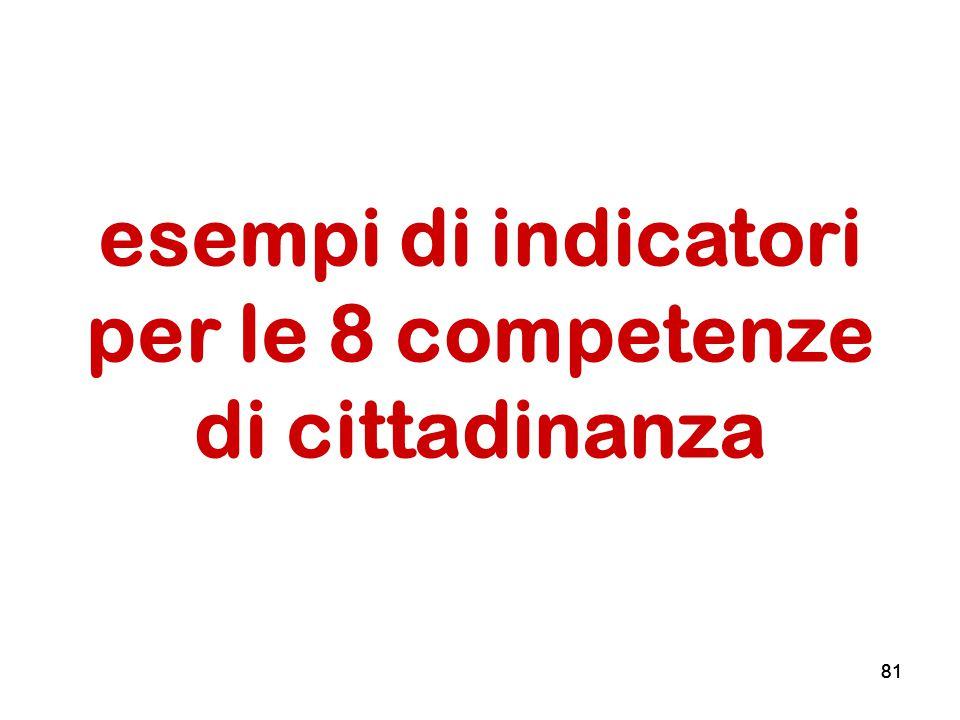 81 esempi di indicatori per le 8 competenze di cittadinanza