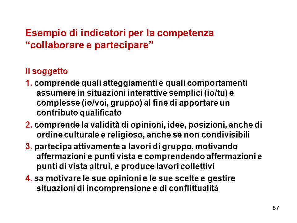 """87 Esempio di indicatori per la competenza """"collaborare e partecipare"""" Il soggetto 1. comprende quali atteggiamenti e quali comportamenti assumere in"""