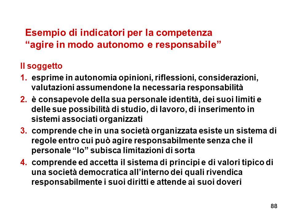 """88 Esempio di indicatori per la competenza """"agire in modo autonomo e responsabile"""" Il soggetto 1. esprime in autonomia opinioni, riflessioni, consider"""
