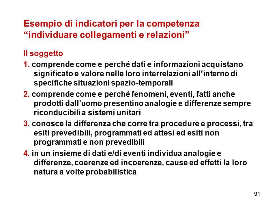 """91 Esempio di indicatori per la competenza """"individuare collegamenti e relazioni"""" Il soggetto 1. comprende come e perché dati e informazioni acquistan"""