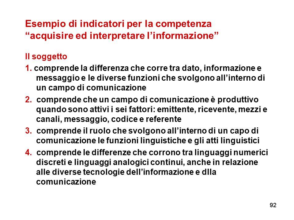 """92 Esempio di indicatori per la competenza """"acquisire ed interpretare l'informazione"""" Il soggetto 1. comprende la differenza che corre tra dato, infor"""