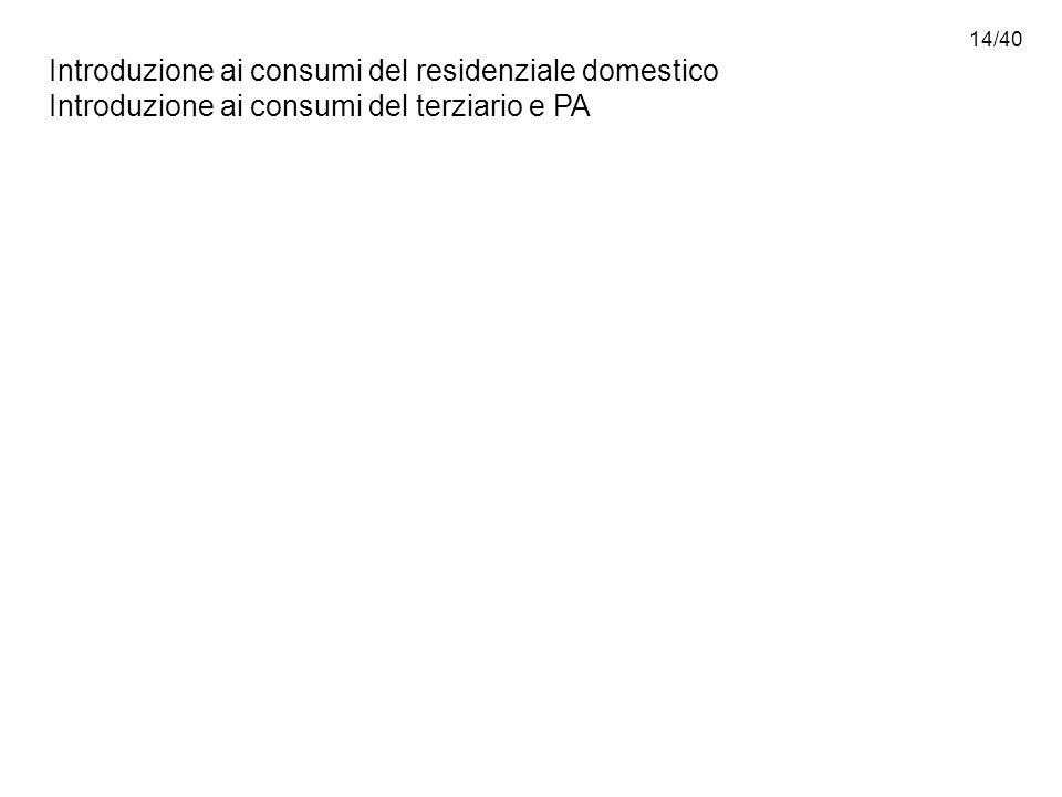 14/40 Introduzione ai consumi del residenziale domestico Introduzione ai consumi del terziario e PA
