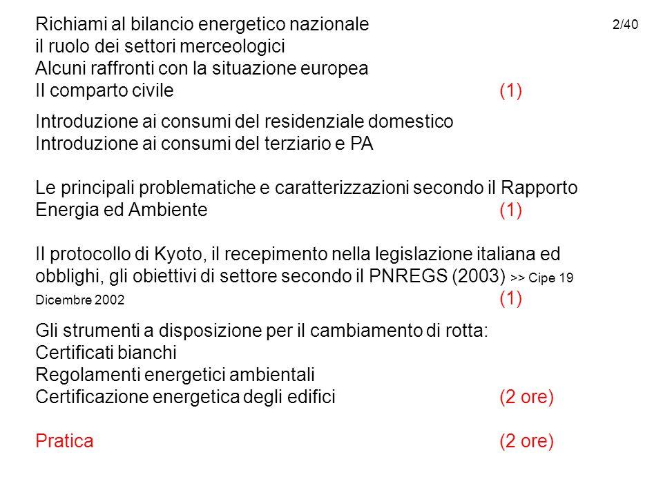 2/40 Richiami al bilancio energetico nazionale il ruolo dei settori merceologici Alcuni raffronti con la situazione europea Il comparto civile(1) Introduzione ai consumi del residenziale domestico Introduzione ai consumi del terziario e PA Le principali problematiche e caratterizzazioni secondo il Rapporto Energia ed Ambiente(1) Il protocollo di Kyoto, il recepimento nella legislazione italiana ed obblighi, gli obiettivi di settore secondo il PNREGS (2003) >> Cipe 19 Dicembre 2002 (1) Gli strumenti a disposizione per il cambiamento di rotta: Certificati bianchi Regolamenti energetici ambientali Certificazione energetica degli edifici(2 ore) Pratica (2 ore)