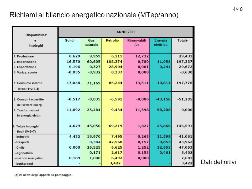 5/40 Richiami al bilancio energetico nazionale 2005, dati non definitivi