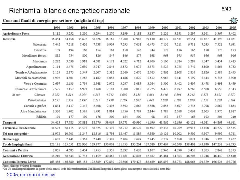 16/40 Le principali problematiche e caratterizzazioni secondo il Rapporto Energia ed Ambiente