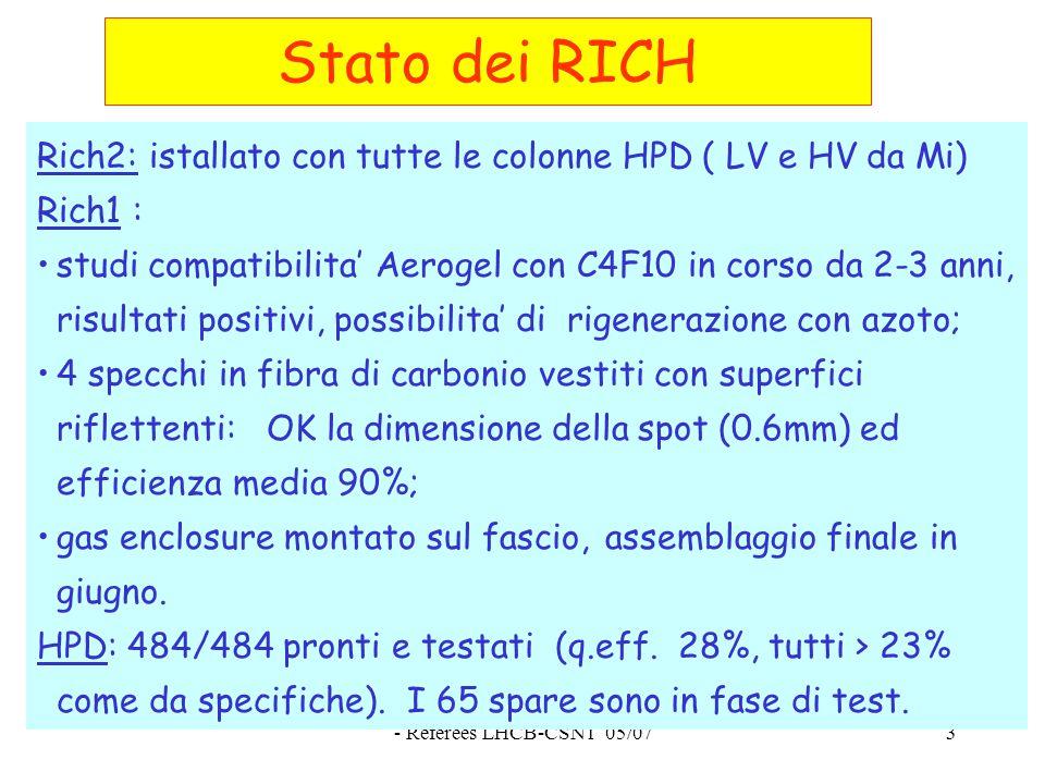 - Referees LHCB-CSN1 05/073 Stato dei RICH Rich2: istallato con tutte le colonne HPD ( LV e HV da Mi) Rich1 : studi compatibilita' Aerogel con C4F10 in corso da 2-3 anni, risultati positivi, possibilita' di rigenerazione con azoto; 4 specchi in fibra di carbonio vestiti con superfici riflettenti: OK la dimensione della spot (0.6mm) ed efficienza media 90%; gas enclosure montato sul fascio, assemblaggio finale in giugno.