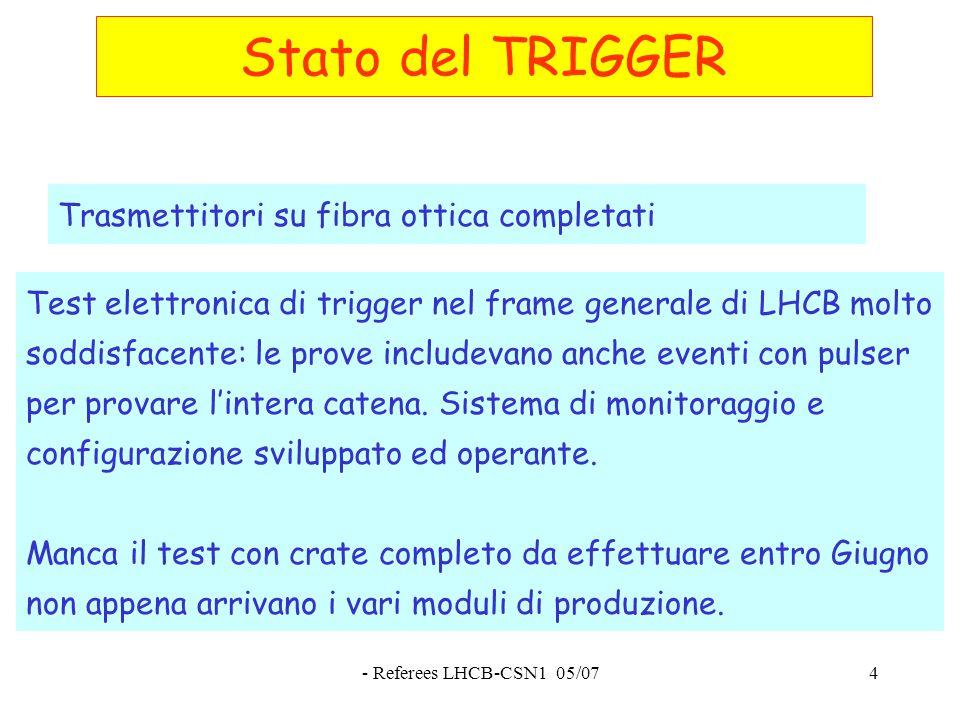- Referees LHCB-CSN1 05/074 Stato del TRIGGER Trasmettitori su fibra ottica completati Test elettronica di trigger nel frame generale di LHCB molto soddisfacente: le prove includevano anche eventi con pulser per provare l'intera catena.