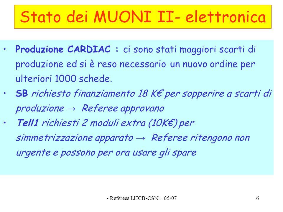 - Referees LHCB-CSN1 05/076 Stato dei MUONI II- elettronica Produzione CARDIAC : ci sono stati maggiori scarti di produzione ed si è reso necessario un nuovo ordine per ulteriori 1000 schede.