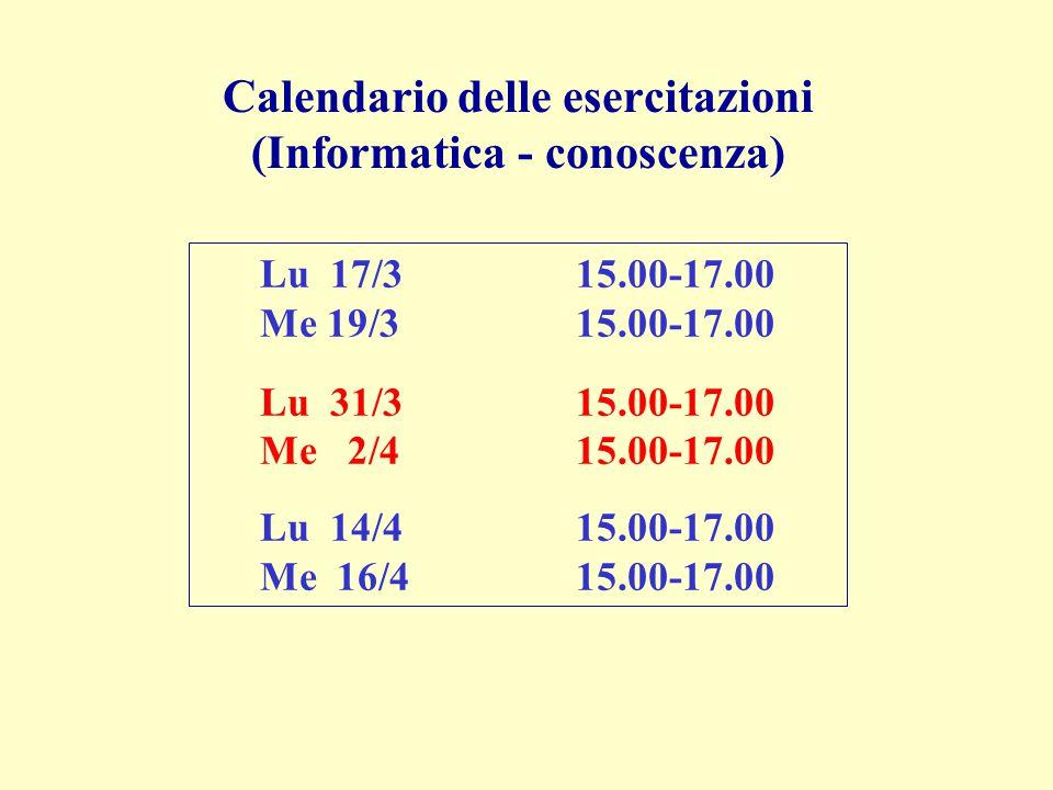 Calendario delle esercitazioni (Informatica - conoscenza) Lu 17/3 15.00-17.00 Me 19/3 15.00-17.00 Lu 31/3 15.00-17.00 Me 2/4 15.00-17.00 Lu 14/415.00-