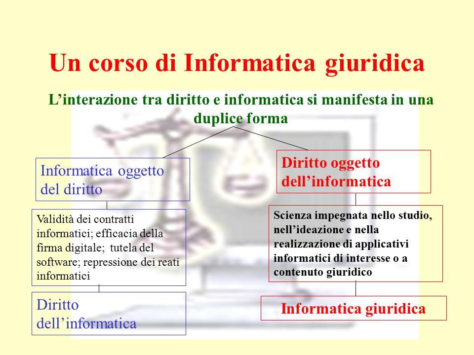 Un corso di Informatica giuridica L'interazione tra diritto e informatica si manifesta in una duplice forma Informatica oggetto del diritto Diritto og