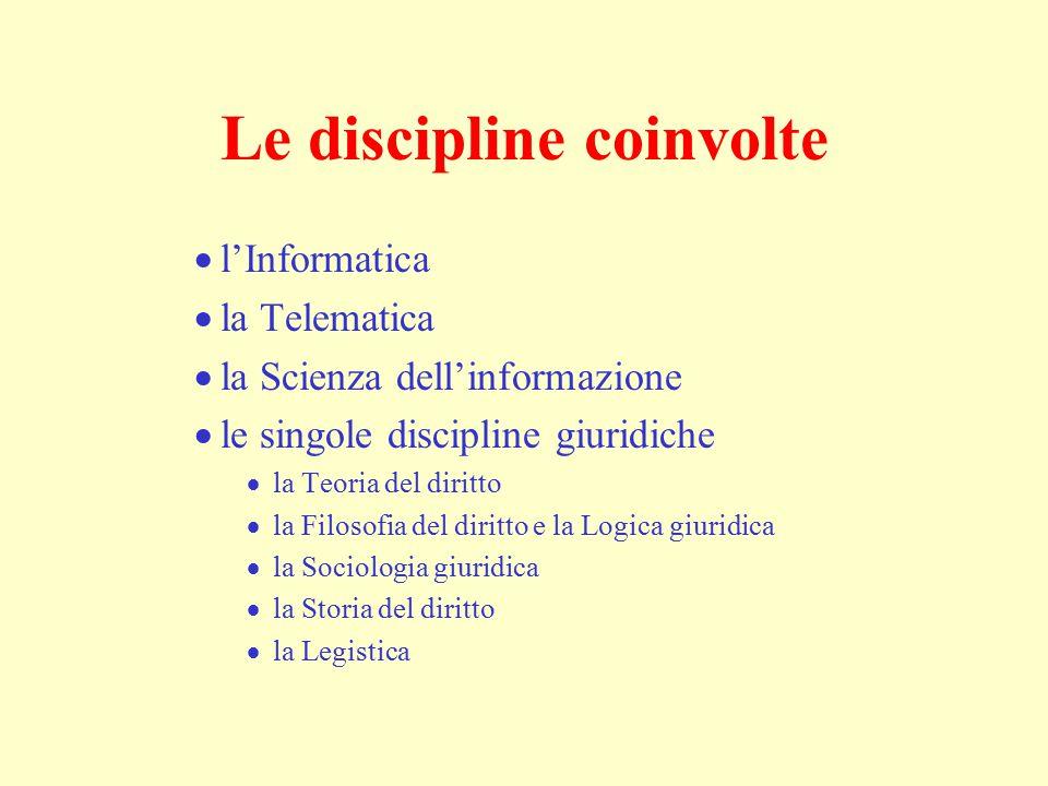 Le discipline coinvolte  l'Informatica  la Telematica  la Scienza dell'informazione  le singole discipline giuridiche  la Teoria del diritto  la