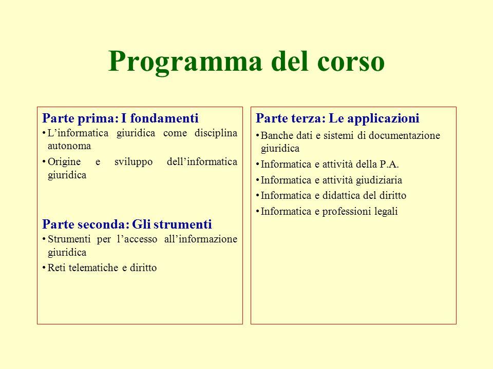 Parte prima: I fondamenti L'informatica giuridica come disciplina autonoma Origine e sviluppo dell'informatica giuridica Parte seconda: Gli strumenti