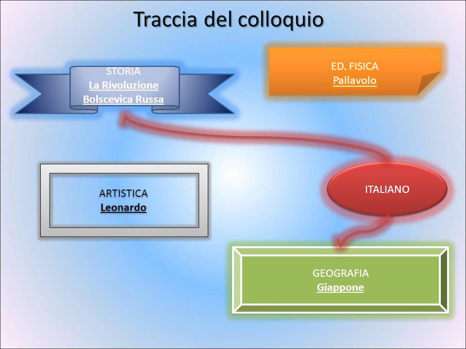 """""""Giovanni Cena"""" Piero Marcone Anno Scolastico 2006-2007 Esame di Licenza"""