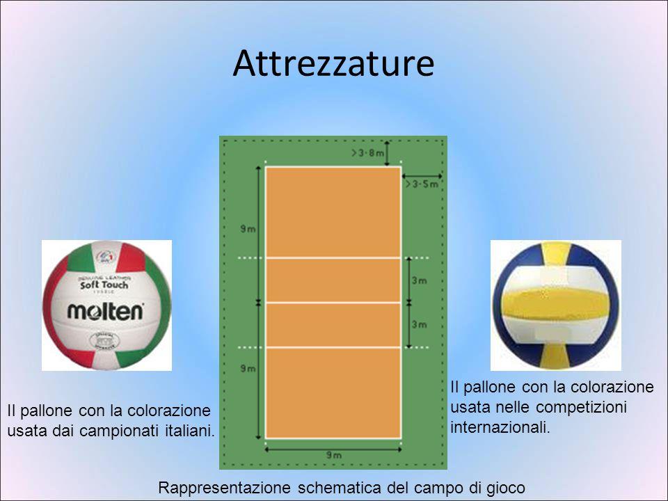 Pallavolo La pallavolo, o volley (forma abbreviata dell'inglese volleyball) è uno sport giocato da due squadre con un pallone su un terreno di gioco d